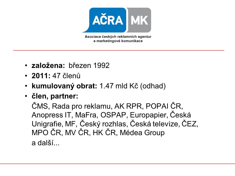 Asociace českých reklamních agentur a marketingové komunikace ?