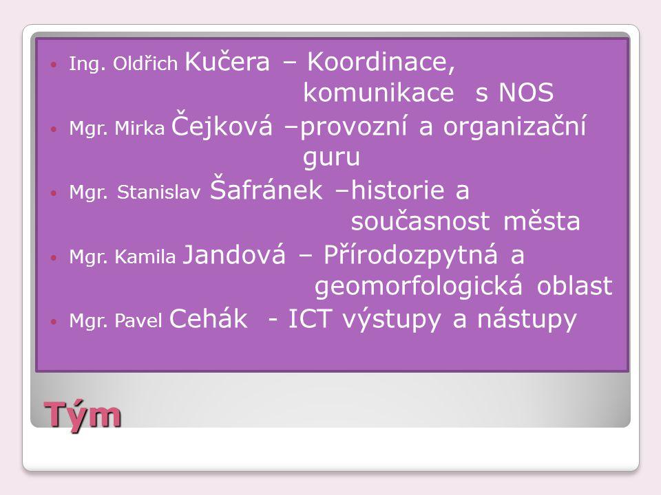 Tým Ing.Oldřich Kučera – Koordinace, komunikace s NOS Mgr.