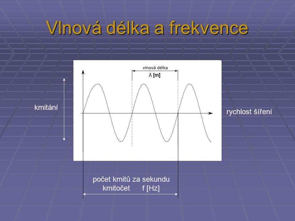 Vlnová délka a frekvence rychlost šíření kmitání λ [m] počet kmitů za sekundu kmitočet f [Hz]
