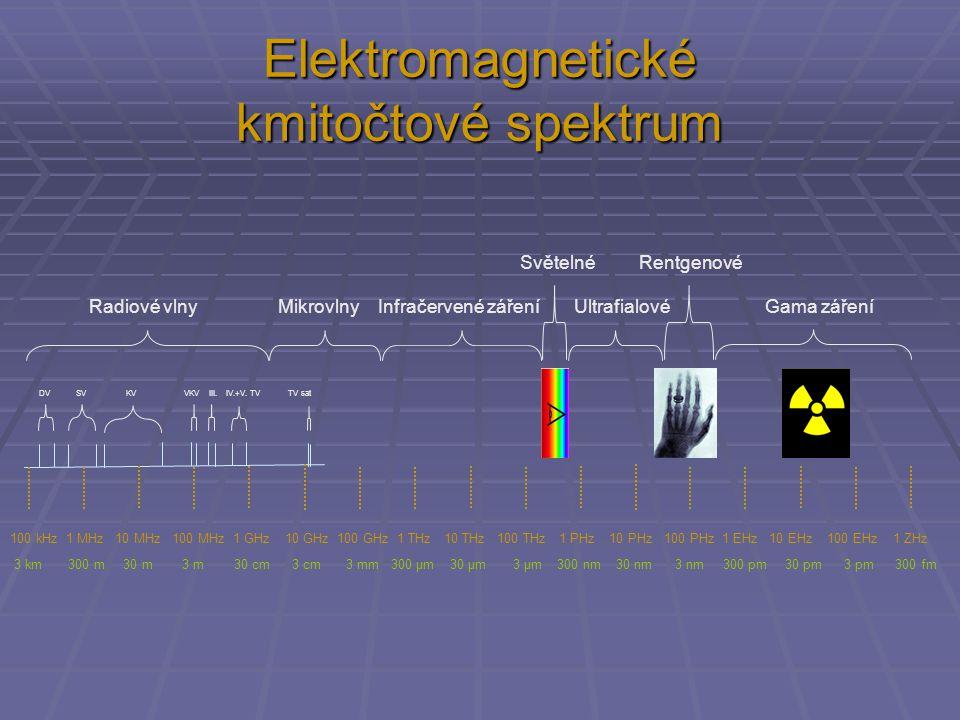 Elektromagnetické kmitočtové spektrum 100 kHz 1 MHz 10 MHz 100 MHz 1 GHz 10 GHz 100 GHz 1 THz 10 THz 100 THz 1 PHz 10 PHz 100 PHz 1 EHz 10 EHz 100 EHz 1 ZHz 3 km 300 m 30 m 3 m 30 cm 3 cm 3 mm 300 µm 30 µm 3 µm 300 nm 30 nm 3 nm 300 pm 30 pm 3 pm 300 fm DV SV KV VKV III.