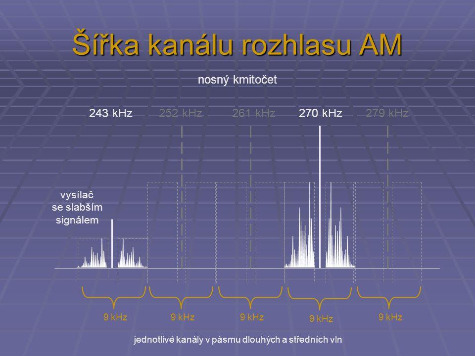 nosný kmitočet Šířka kanálu rozhlasu AM 243 kHz 252 kHz 261 kHz 270 kHz 279 kHz vysílač se slabším signálem 9 kHz jednotlivé kanály v pásmu dlouhých a středních vln