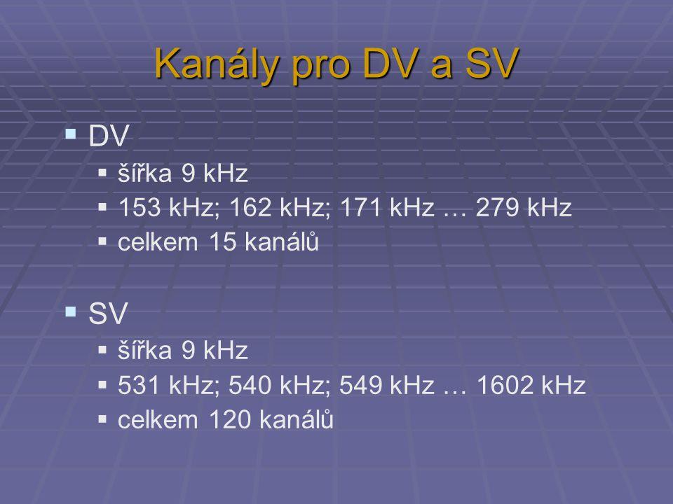 Kanály pro DV a SV  DV  šířka 9 kHz  153 kHz; 162 kHz; 171 kHz … 279 kHz  celkem 15 kanálů  SV  šířka 9 kHz  531 kHz; 540 kHz; 549 kHz … 1602 kHz  celkem 120 kanálů