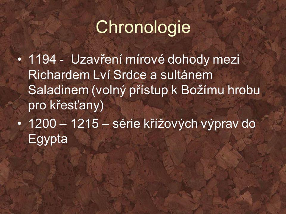 Chronologie 1194 - Uzavření mírové dohody mezi Richardem Lví Srdce a sultánem Saladinem (volný přístup k Božímu hrobu pro křesťany) 1200 – 1215 – séri