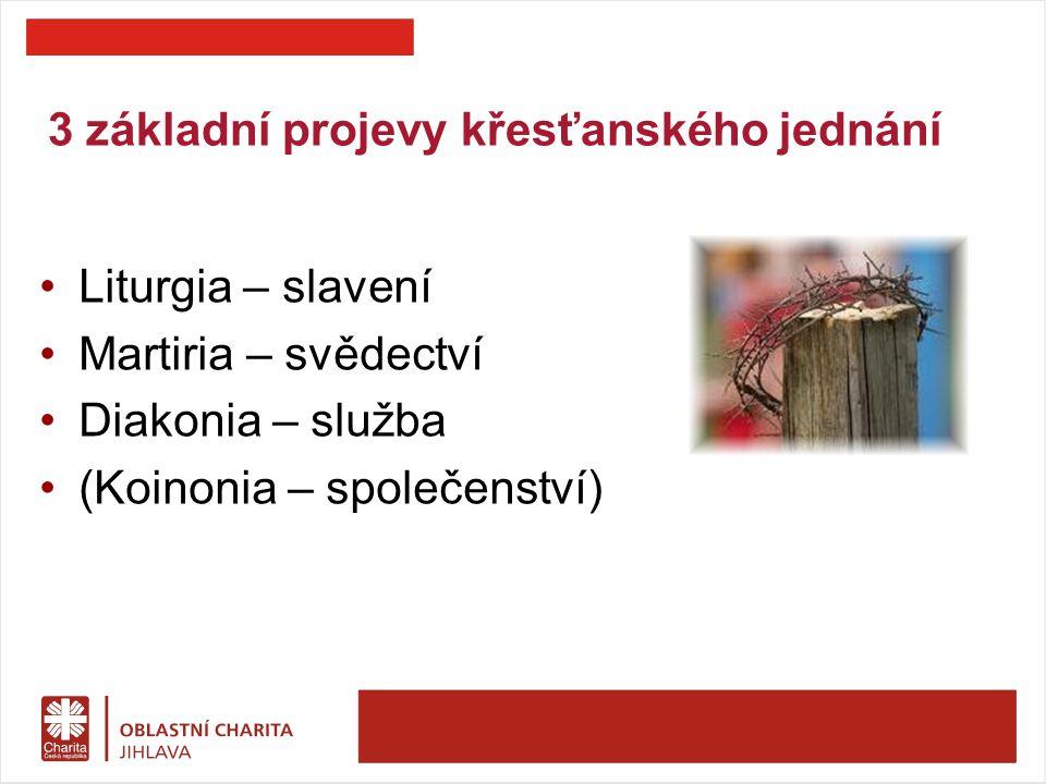 3 základní projevy křesťanského jednání Liturgia – slavení Martiria – svědectví Diakonia – služba (Koinonia – společenství)
