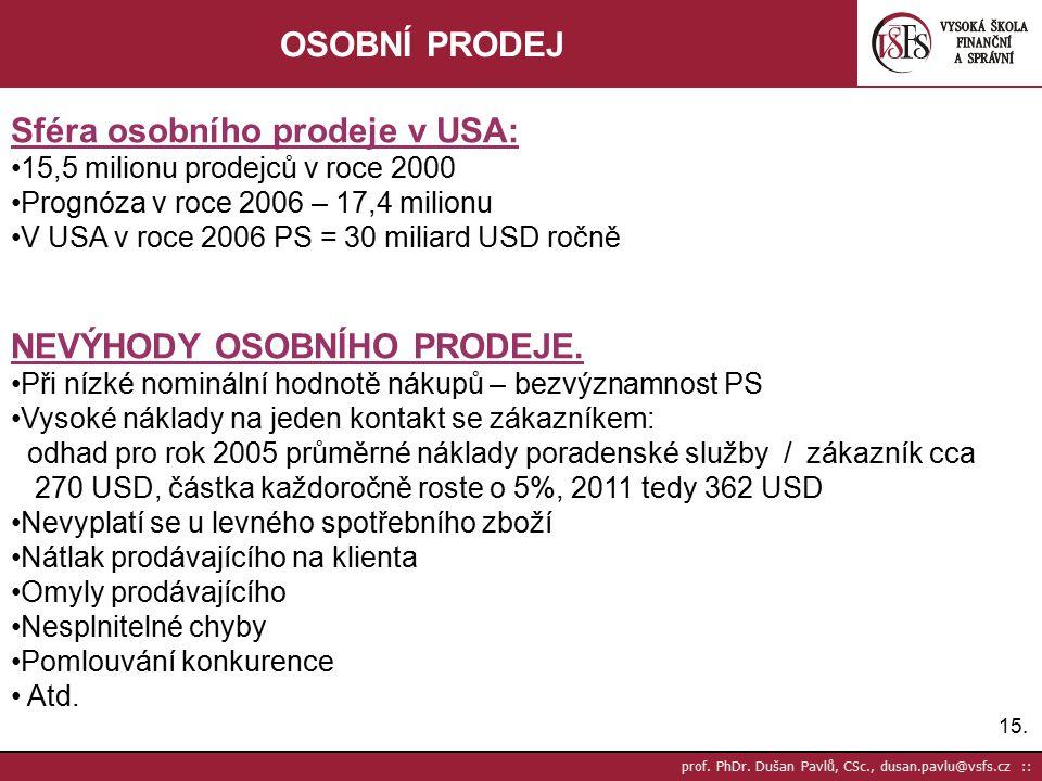 15.prof. PhDr.