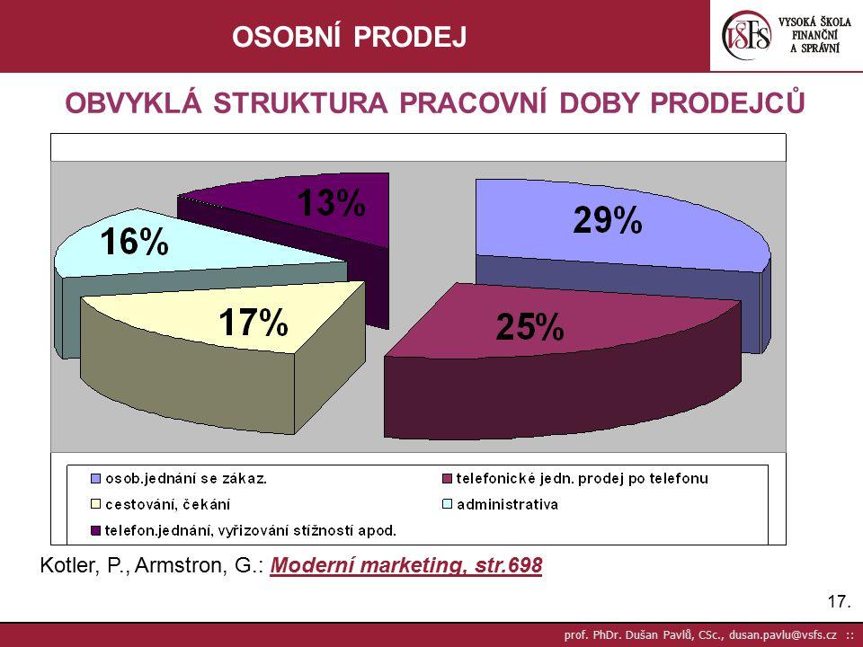 17.prof. PhDr.