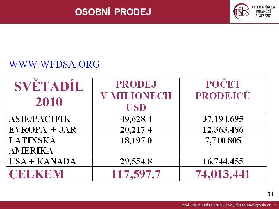 31. prof. PhDr. Dušan Pavlů, CSc., dusan.pavlu@vsfs.cz :: OSOBNÍ PRODEJ