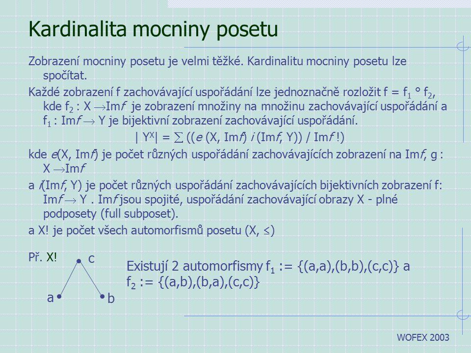 WOFEX 2003 b Kardinalita mocniny posetu Zobrazení mocniny posetu je velmi těžké. Kardinalitu mocniny posetu lze spočítat. Každé zobrazení f zachovávaj
