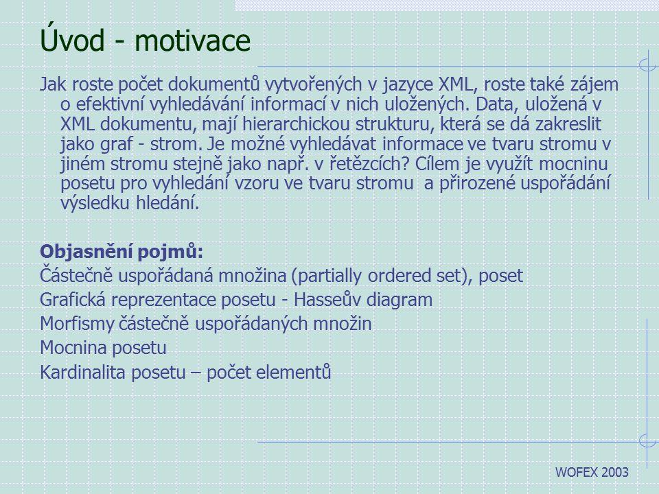 WOFEX 2003 Úvod - motivace Jak roste počet dokumentů vytvořených v jazyce XML, roste také zájem o efektivní vyhledávání informací v nich uložených. Da