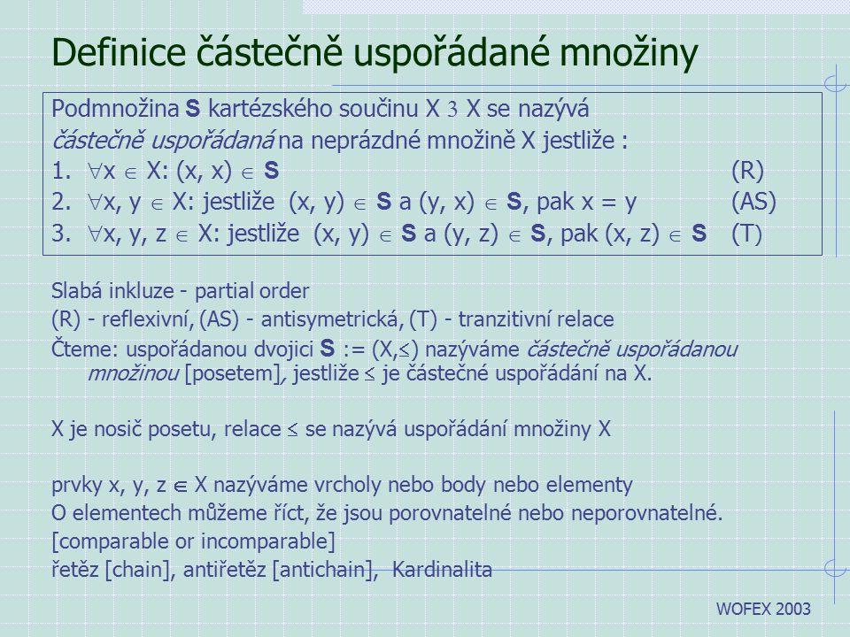 WOFEX 2003 Definice částečně uspořádané množiny Podmnožina S kartézského součinu X  X se nazývá částečně uspořádaná na neprázdné množině X jestliže :