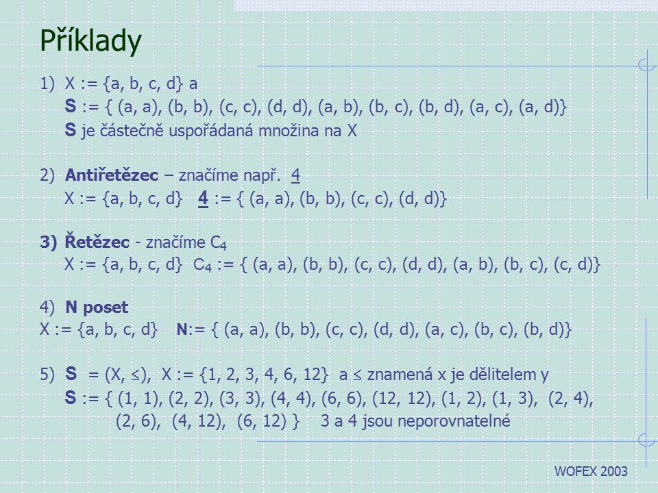 WOFEX 2003 Příklady 1) X := {a, b, c, d} a S := { (a, a), (b, b), (c, c), (d, d), (a, b), (b, c), (b, d), (a, c), (a, d)} S je částečně uspořádaná mno