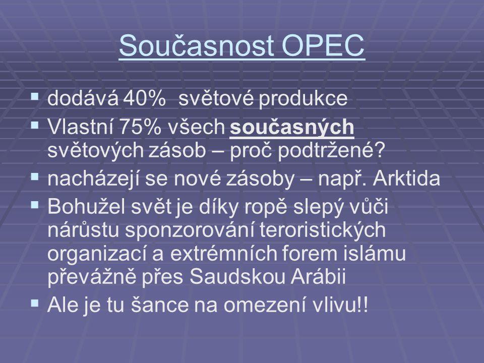 Současnost OPEC   dodává 40% světové produkce   Vlastní 75% všech současných světových zásob – proč podtržené?   nacházejí se nové zásoby – např