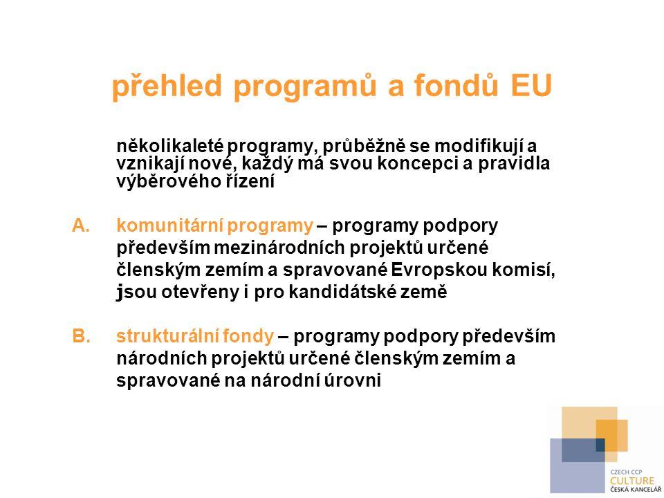 přehled programů a fondů EU několikaleté programy, průběžně se modifikují a vznikají nové, každý má svou koncepci a pravidla výběrového řízení A.komunitární programy – programy podpory především mezinárodních projektů určené členským zemím a spravované Evropskou komisí, j sou otevřeny i pro kandidátské země B.strukturální fondy – programy podpory především národních projektů určené členským zemím a spravované na národní úrovni