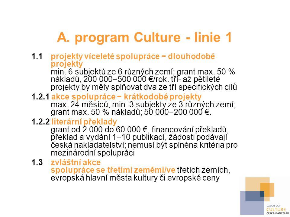 A. program Culture - linie 1 1.1 projekty víceleté spolupráce − dlouhodobé projekty min. 6 subjektů ze 6 různých zemí; grant max. 50 % nákladů, 200 00