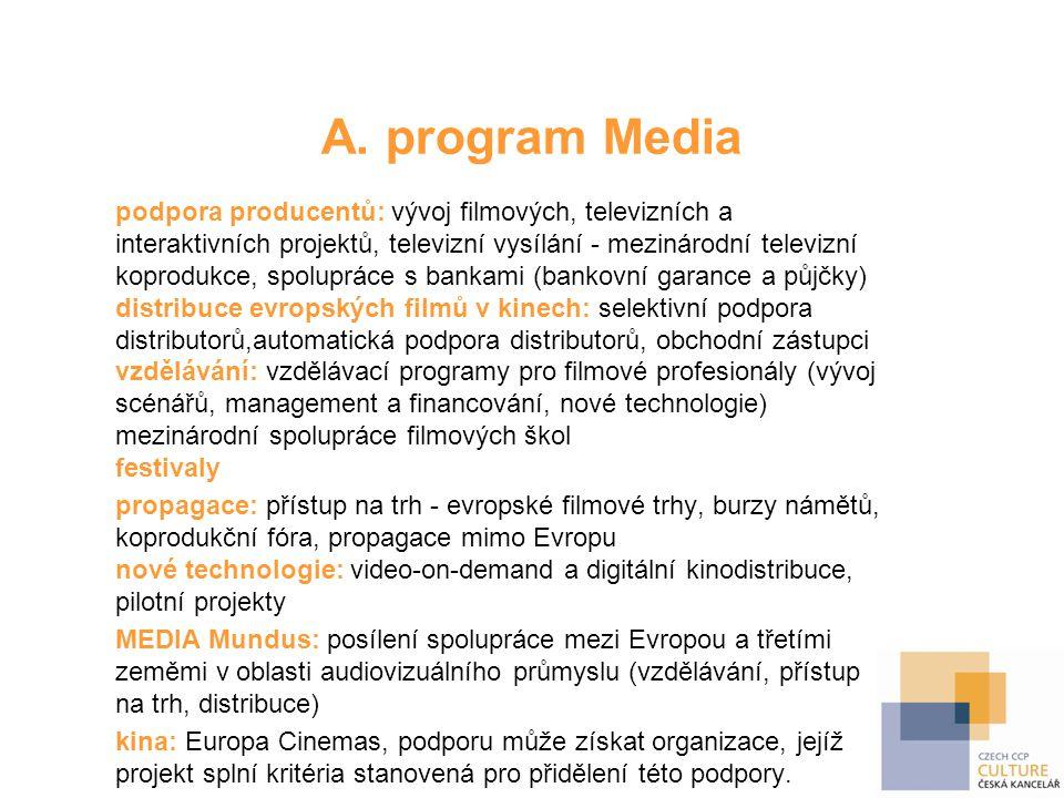 A. program Media podpora producentů: vývoj filmových, televizních a interaktivních projektů, televizní vysílání - mezinárodní televizní koprodukce, sp