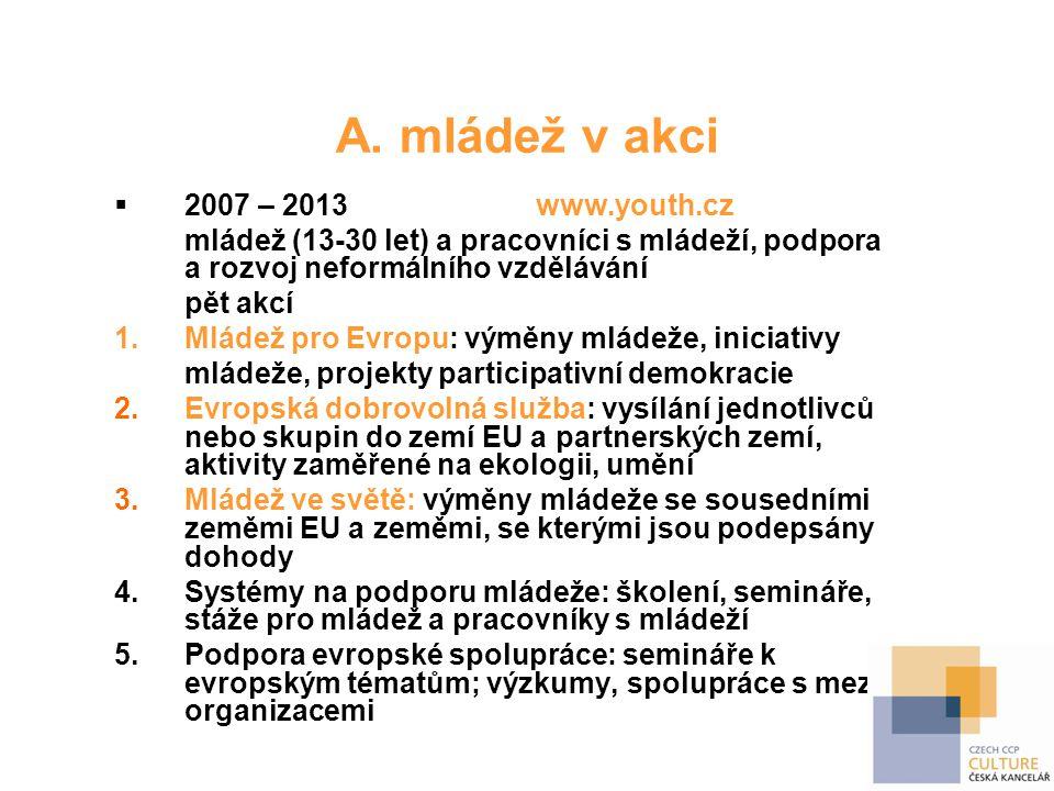 A. mládež v akci  2007 – 2013www.youth.cz mládež (13-30 let) a pracovníci s mládeží, podpora a rozvoj neformálního vzdělávání pět akcí 1.Mládež pro E