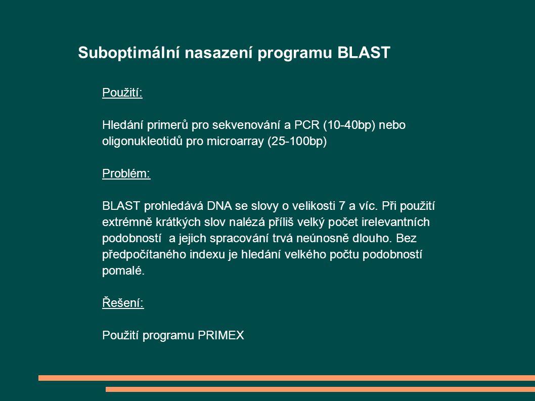 Suboptimální nasazení programu BLAST Použití: Hledání primerů pro sekvenování a PCR (10-40bp) nebo oligonukleotidů pro microarray (25-100bp) Problém: BLAST prohledává DNA se slovy o velikosti 7 a víc.