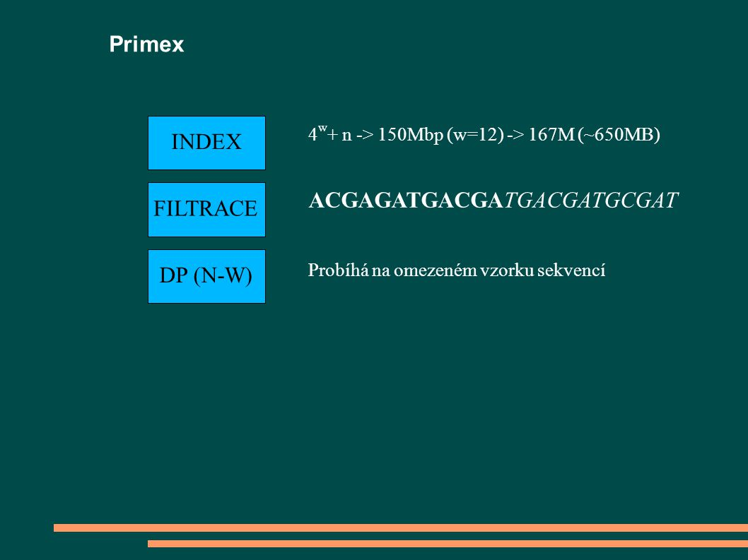 INDEX FILTRACE DP (N-W) 4 w + n -> 150Mbp (w=12) -> 167M (~650MB) ACGAGATGACGATGACGATGCGAT Probíhá na omezeném vzorku sekvencí Primex