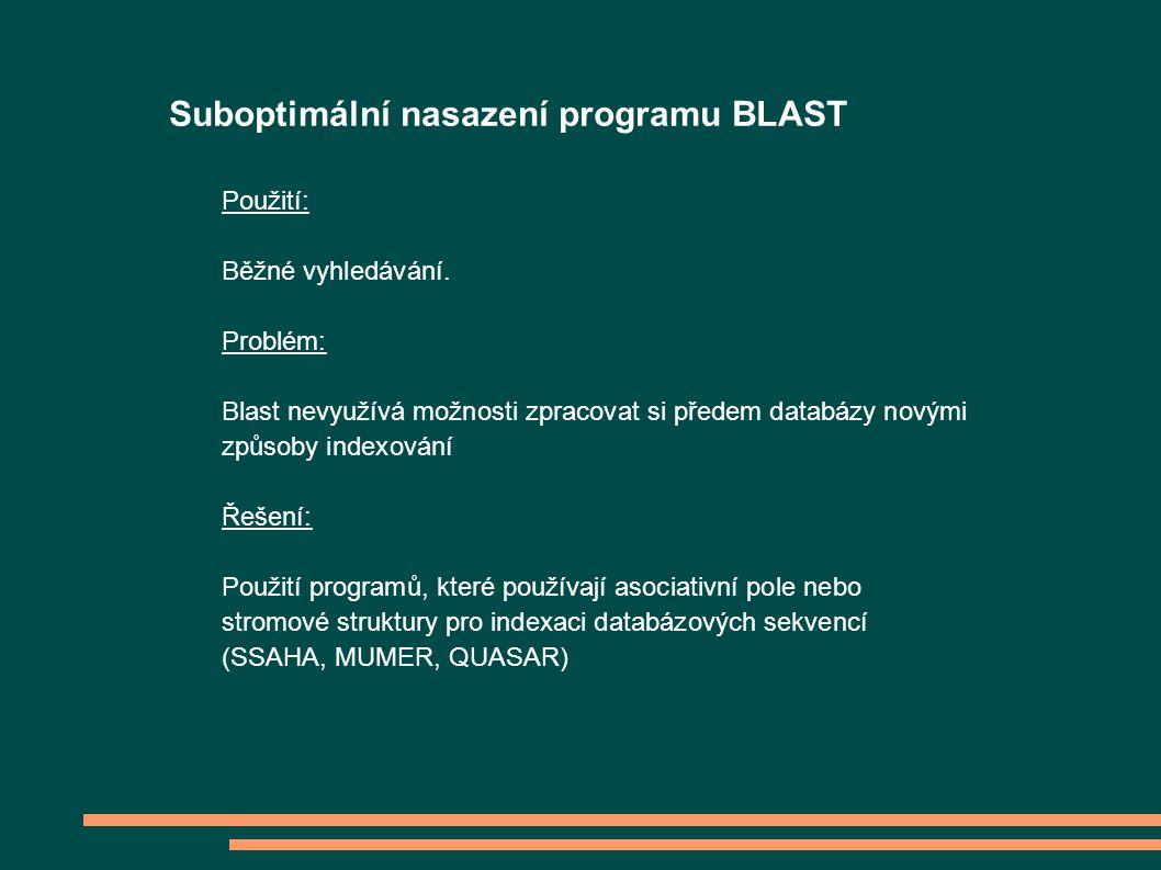 Výkony vybraných vyhledávacích programů při hledání výskytu sekvence oligonukleotidu AAAAAATGATCAATTTACAT v genomu Arabidopsis thaliana (cca 100Mbp).