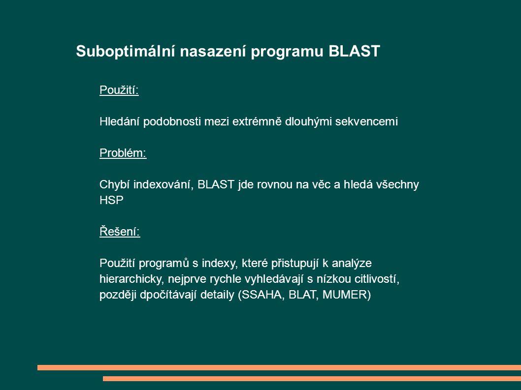 Suboptimální nasazení programu BLAST Použití: Hledání podobnosti mezi extrémně dlouhými sekvencemi Problém: Chybí indexování, BLAST jde rovnou na věc a hledá všechny HSP Řešení: Použití programů s indexy, které přistupují k analýze hierarchicky, nejprve rychle vyhledávají s nízkou citlivostí, později dpočítávají detaily (SSAHA, BLAT, MUMER)