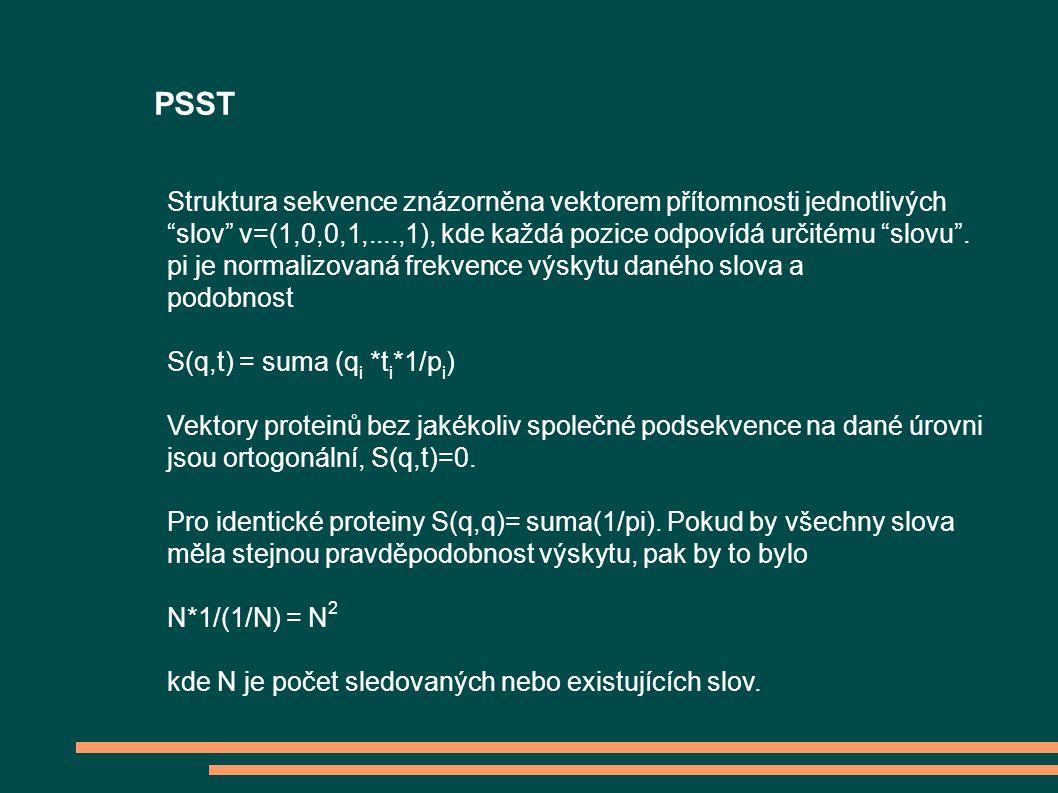 PSST Struktura sekvence znázorněna vektorem přítomnosti jednotlivých slov v=(1,0,0,1,....,1), kde každá pozice odpovídá určitému slovu .