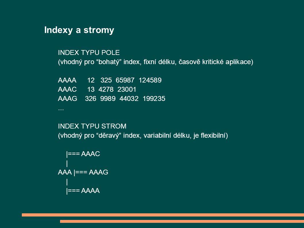 Indexy a stromy INDEX TYPU POLE (vhodný pro bohatý index, fixní délku, časově kritické aplikace) AAAA 12 325 65987 124589 AAAC 13 4278 23001 AAAG326 9989 44032 199235...