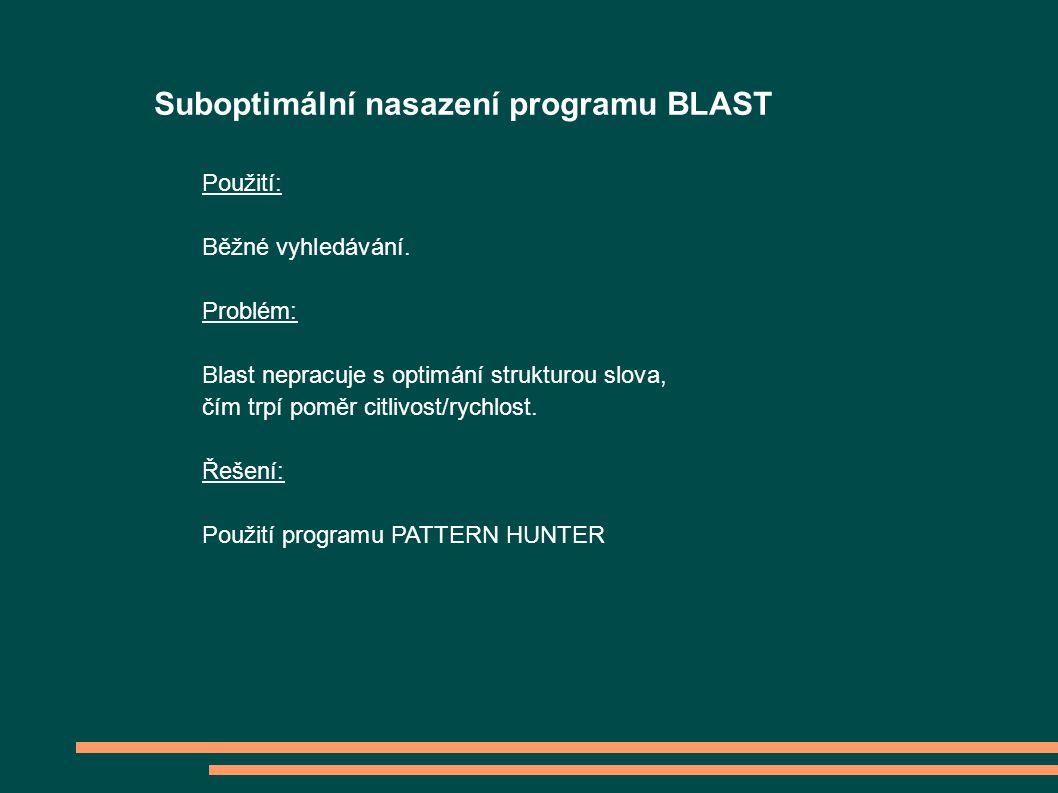 Suboptimální nasazení programu BLAST Použití: Běžné vyhledávání.