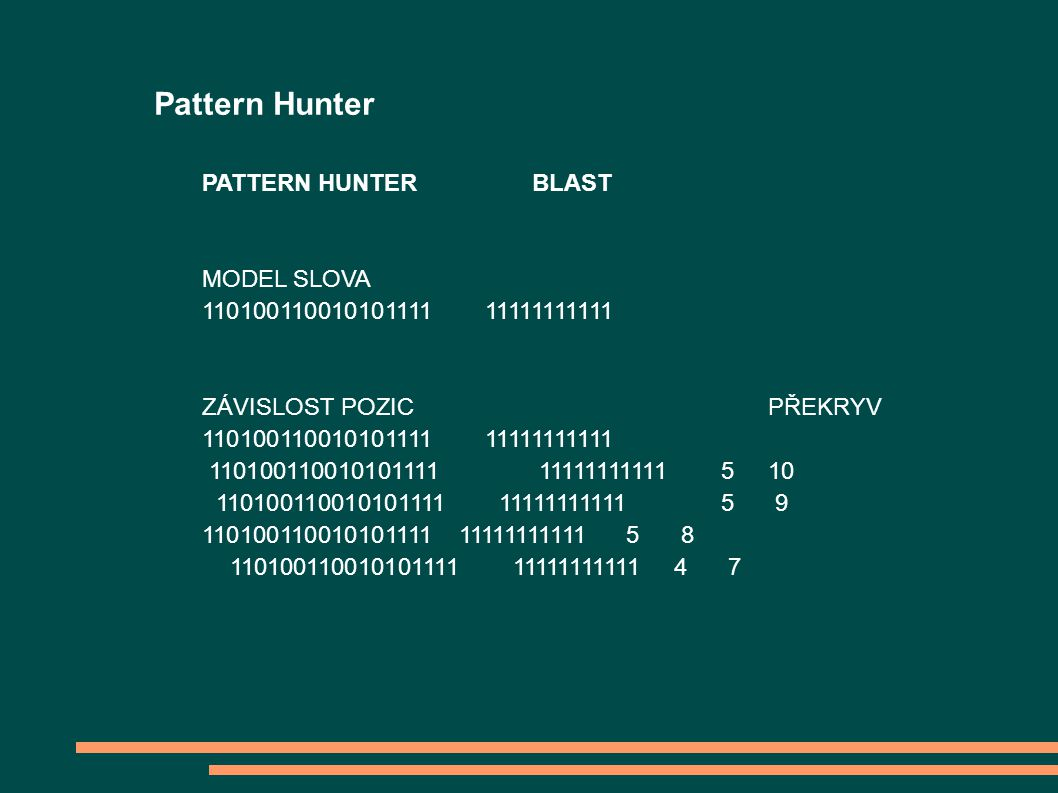 Pattern Hunter PATTERN HUNTERBLAST MODEL SLOVA 11010011001010111111111111111 ZÁVISLOST POZICPŘEKRYV 11010011001010111111111111111 110100110010101111 1