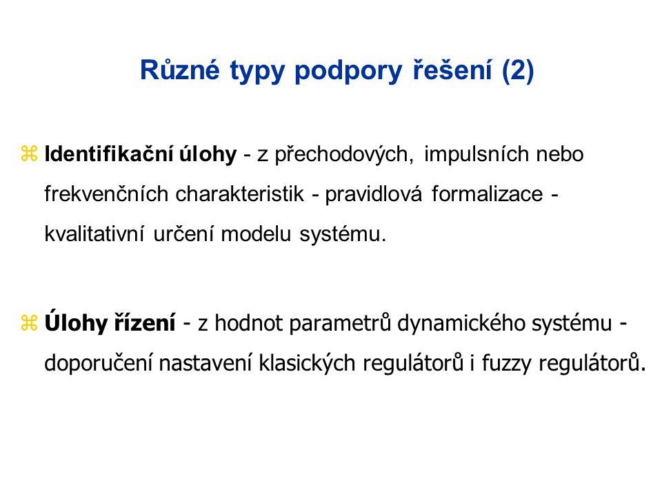 Různé typy podpory řešení (2) zIdentifikační úlohy - z přechodových, impulsních nebo frekvenčních charakteristik - pravidlová formalizace - kvalitativ