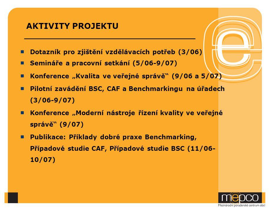 """AKTIVITY PROJEKTU Dotazník pro zjištění vzdělávacích potřeb (3/06) Semináře a pracovní setkání (5/06-9/07) Konference """"Kvalita ve veřejné správě (9/06 a 5/07) Pilotní zavádění BSC, CAF a Benchmarkingu na úřadech (3/06-9/07) Konference """"Moderní nástroje řízení kvality ve veřejné správě (9/07) Publikace: Příklady dobré praxe Benchmarking, Případové studie CAF, Případové studie BSC (11/06- 10/07)"""