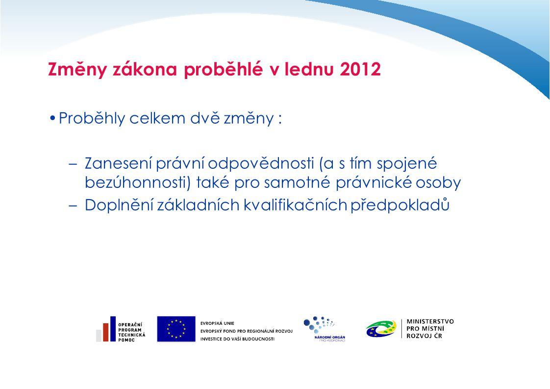 Změny zákona proběhlé v lednu 2012 Proběhly celkem dvě změny : –Zanesení právní odpovědnosti (a s tím spojené bezúhonnosti) také pro samotné právnické