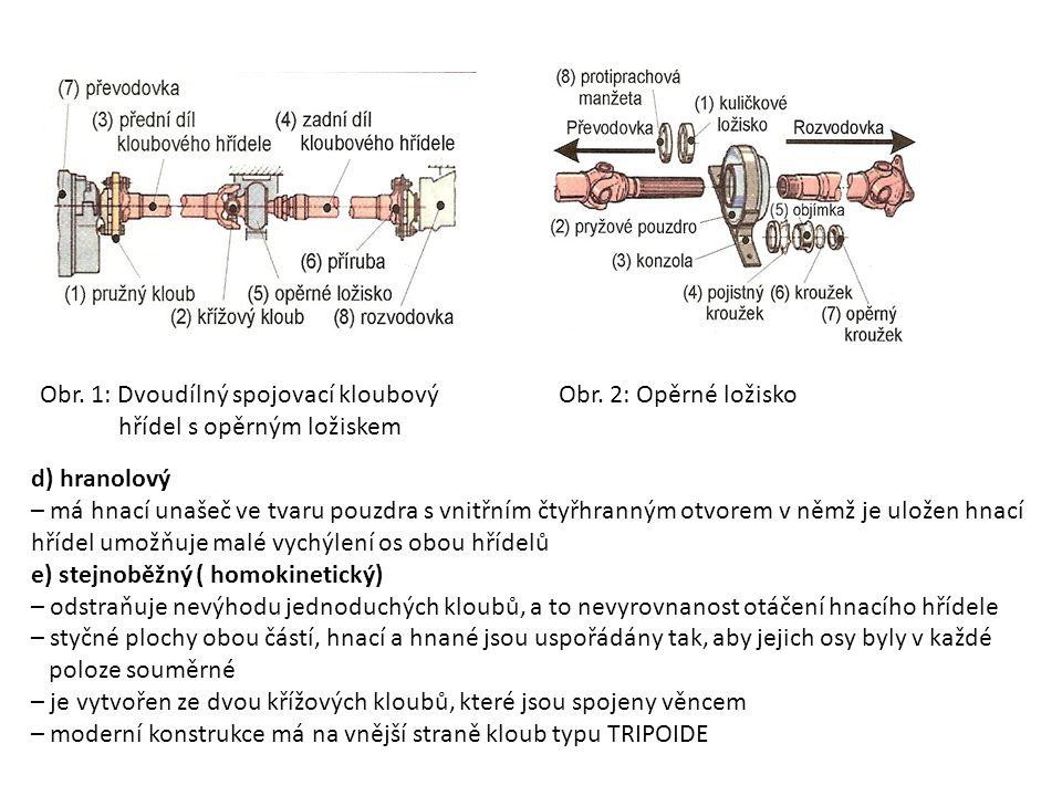 Obr.1: Dvoudílný spojovací kloubový hřídel s opěrným ložiskem Obr.