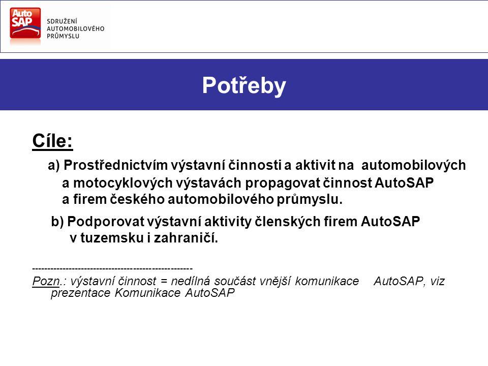 Potřeby Cíle: a) Prostřednictvím výstavní činnosti a aktivit na automobilových a motocyklových výstavách propagovat činnost AutoSAP a firem českého automobilového průmyslu.