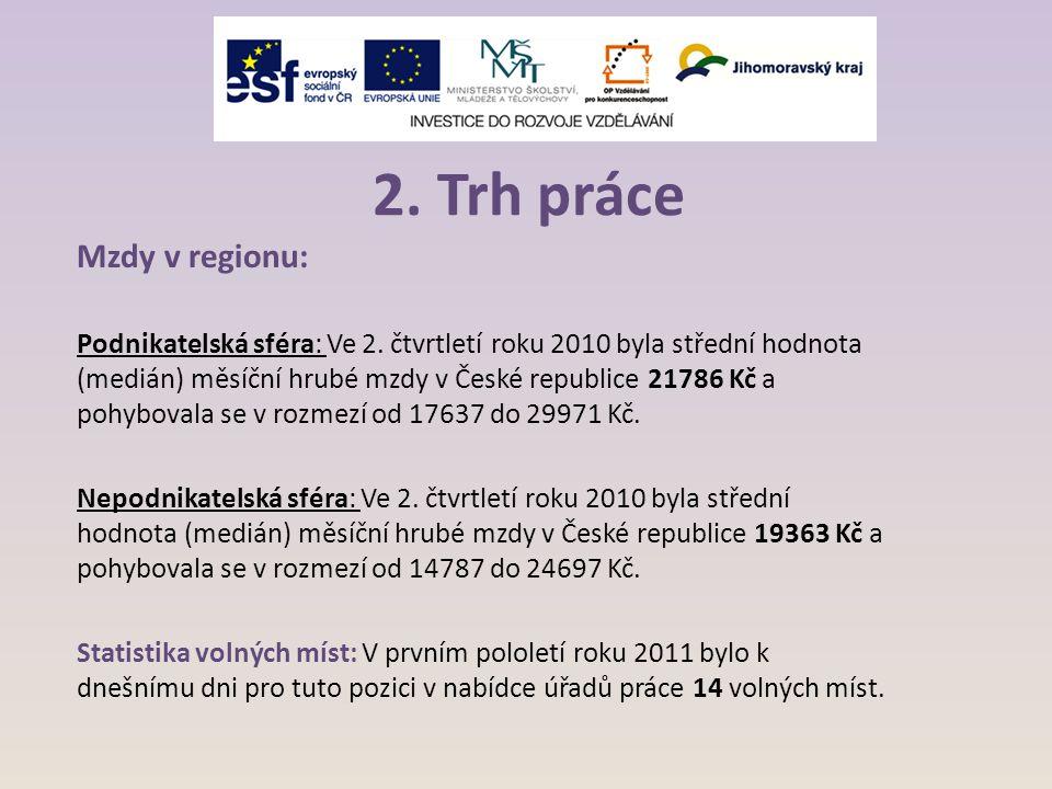 2. Trh práce Mzdy v regionu: Podnikatelská sféra: Ve 2. čtvrtletí roku 2010 byla střední hodnota (medián) měsíční hrubé mzdy v České republice 21786 K