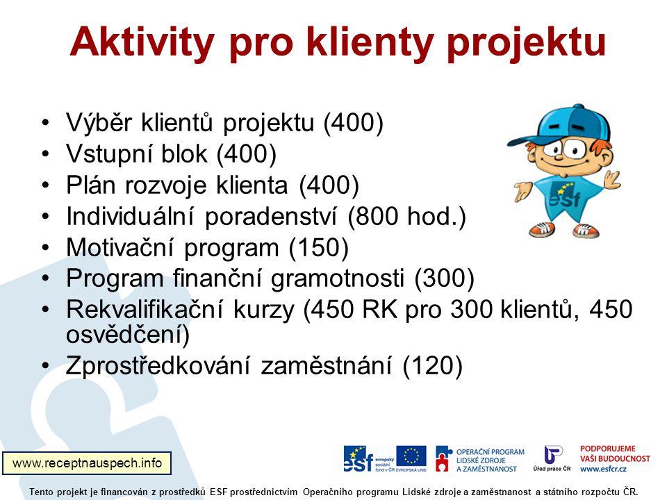 Aktivity pro klienty projektu Výběr klientů projektu (400) Vstupní blok (400) Plán rozvoje klienta (400) Individuální poradenství (800 hod.) Motivační program (150) Program finanční gramotnosti (300) Rekvalifikační kurzy (450 RK pro 300 klientů, 450 osvědčení) Zprostředkování zaměstnání (120) Tento projekt je financován z prostředků ESF prostřednictvím Operačního programu Lidské zdroje a zaměstnanost a státního rozpočtu ČR.