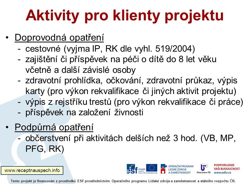 Aktivity pro klienty projektu Doprovodná opatření -cestovné (vyjma IP, RK dle vyhl.