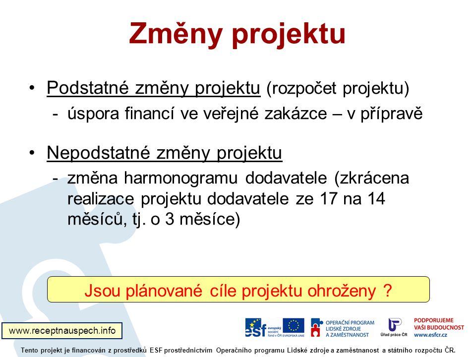 Změny projektu Podstatné změny projektu (rozpočet projektu) -úspora financí ve veřejné zakázce – v přípravě Nepodstatné změny projektu -změna harmonogramu dodavatele (zkrácena realizace projektu dodavatele ze 17 na 14 měsíců, tj.