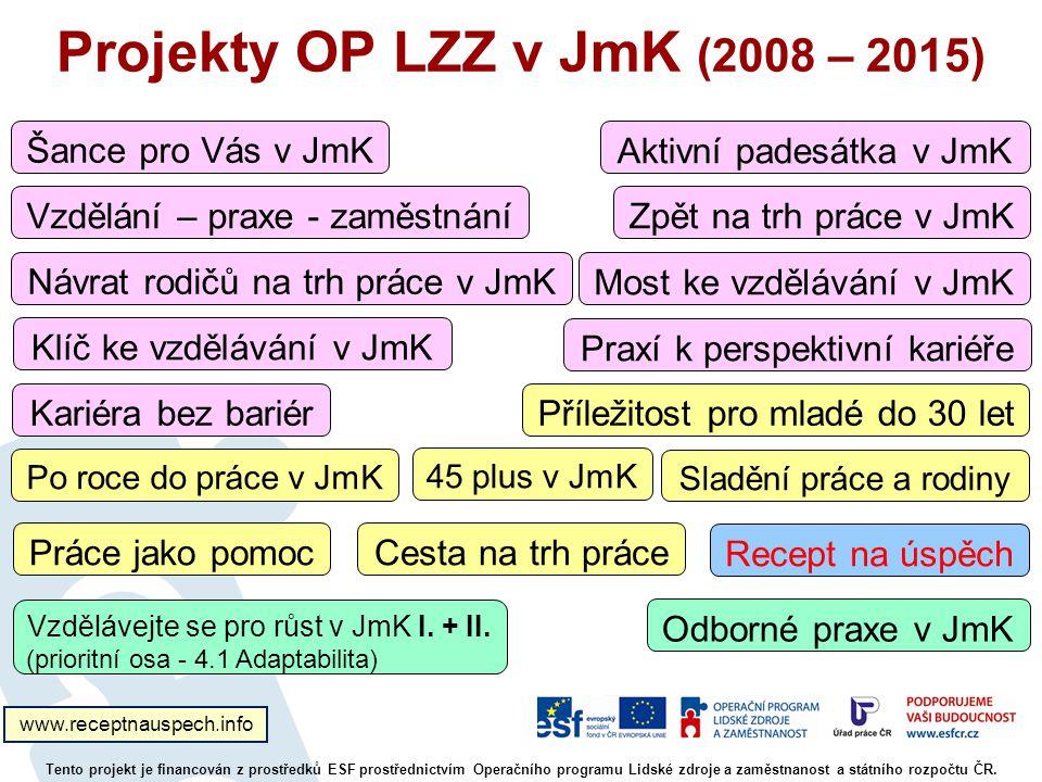 Projekty OP LZZ v JmK (2008 – 2015) Cesta na trh práce Tento projekt je financován z prostředků ESF prostřednictvím Operačního programu Lidské zdroje a zaměstnanost a státního rozpočtu ČR.