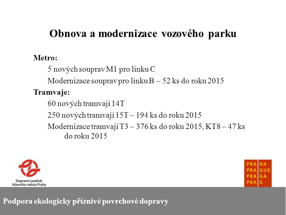 Obnova a modernizace vozového parku Metro: 5 nových souprav M1 pro linku C Modernizace souprav pro linku B – 52 ks do roku 2015 Tramvaje: 60 nových tr