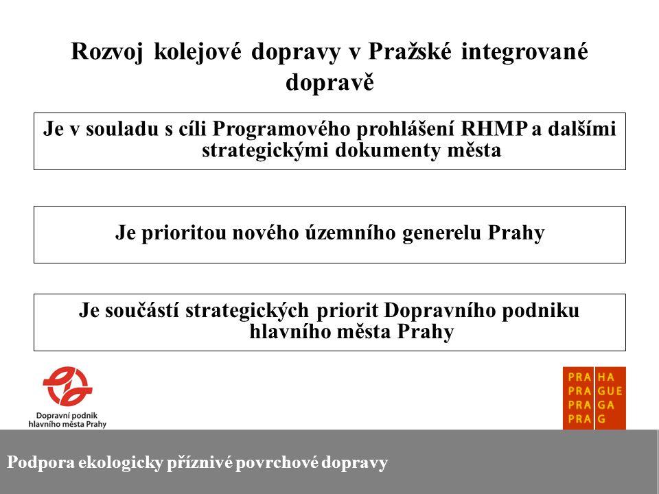 Podpora ekologicky příznivé povrchové dopravy Rozvoj kolejové dopravy v Pražské integrované dopravě Je v souladu s cíli Programového prohlášení RHMP a