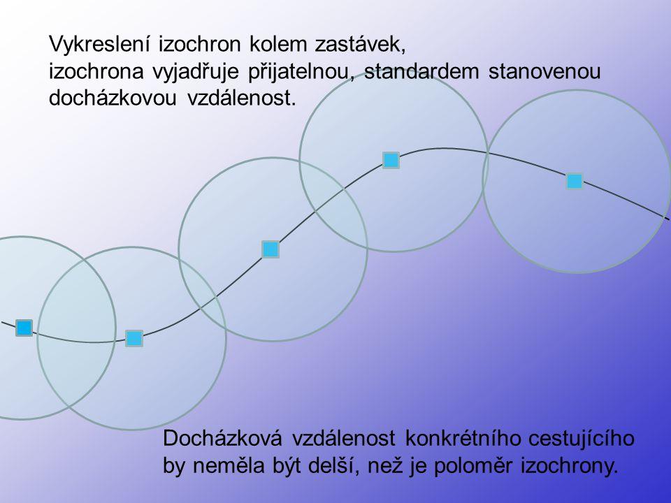 Vykreslení izochron kolem zastávek, izochrona vyjadřuje přijatelnou, standardem stanovenou docházkovou vzdálenost. Docházková vzdálenost konkrétního c