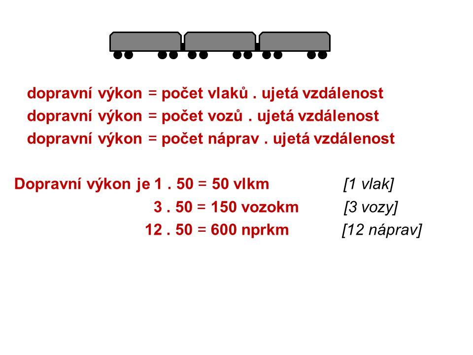 dopravní výkon = počet vlaků. ujetá vzdálenost dopravní výkon = počet vozů. ujetá vzdálenost dopravní výkon = počet náprav. ujetá vzdálenost Dopravní