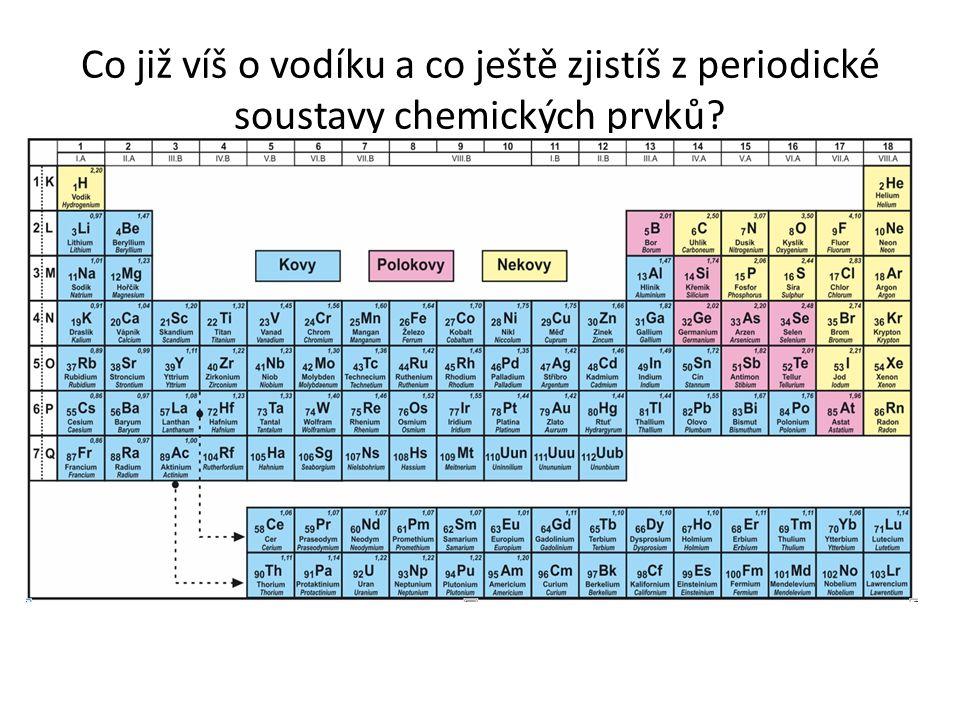 Co již víš o vodíku a co ještě zjistíš z periodické soustavy chemických prvků?