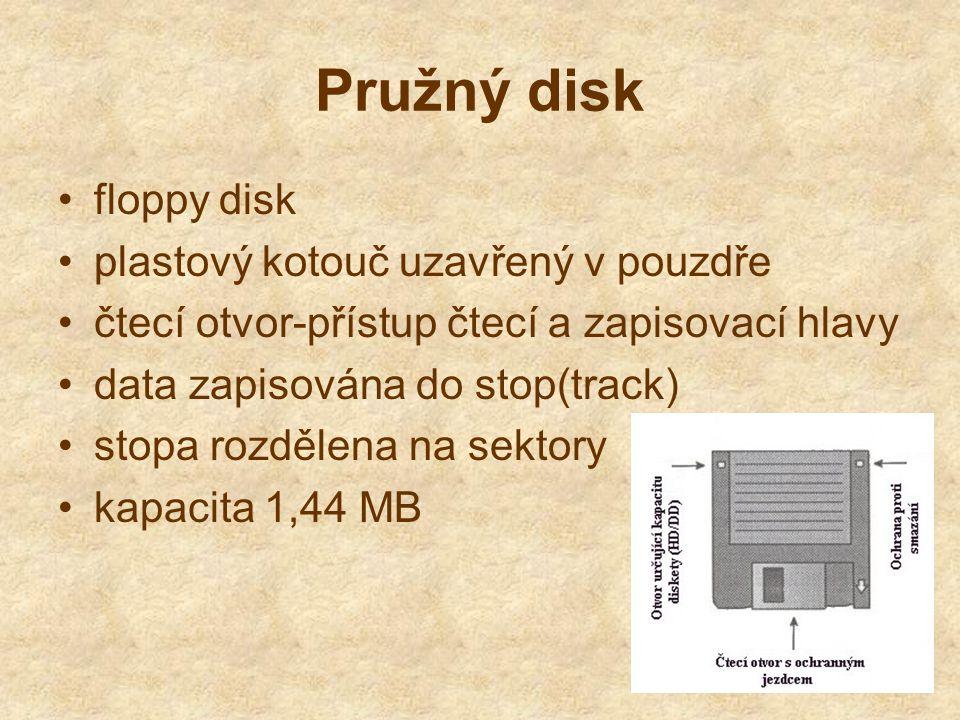 Pružný disk floppy disk plastový kotouč uzavřený v pouzdře čtecí otvor-přístup čtecí a zapisovací hlavy data zapisována do stop(track) stopa rozdělena na sektory kapacita 1,44 MB