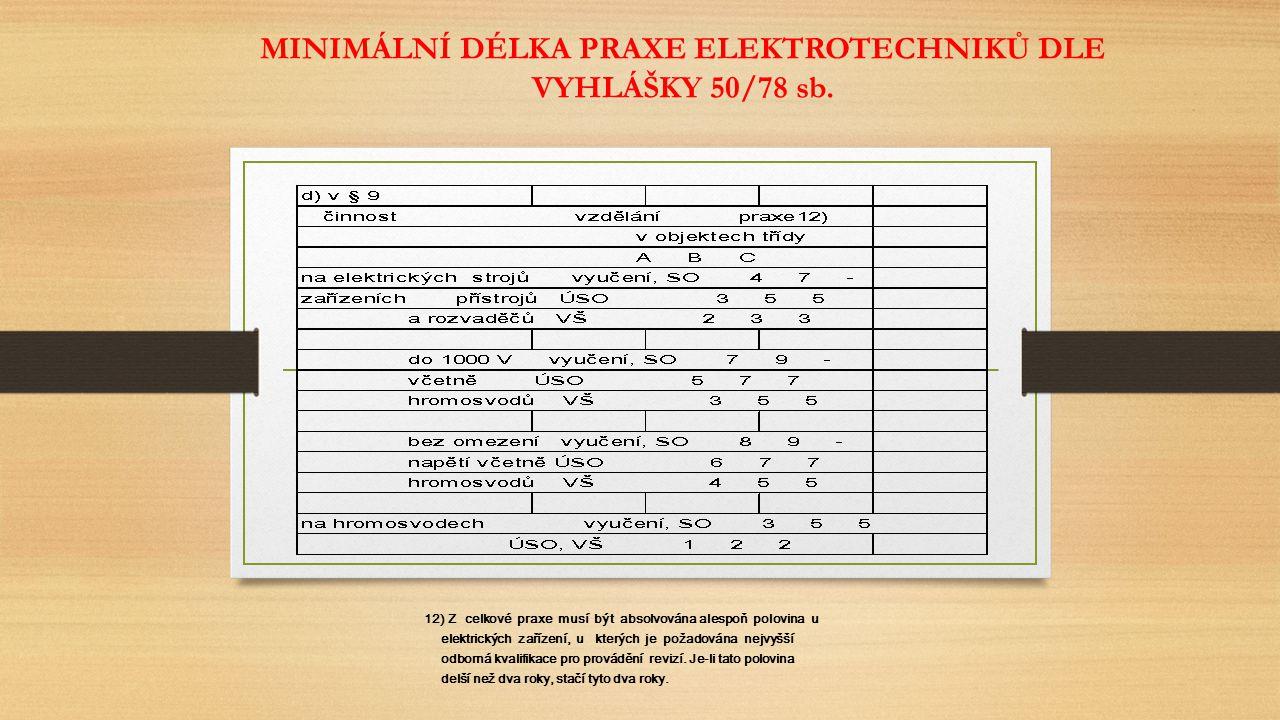 12) Z celkové praxe musí být absolvována alespoň polovina u elektrických zařízení, u kterých je požadována nejvyšší odborná kvalifikace pro provádění revizí.