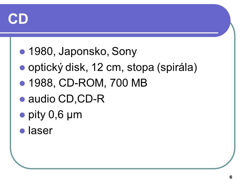 7 DVD Digital Versatile Disc 1996 R, RW, DL, +/- 4,7 GB pity 0,32 μm HD DVD Toshiba, LG, 60 GB Obrázek dostupný z http://upload.wikimedia.org/wikipedia/commons/3/30/DVD.pnghttp://upload.wikimedia.org/wikipedia/commons/3/30/DVD.png