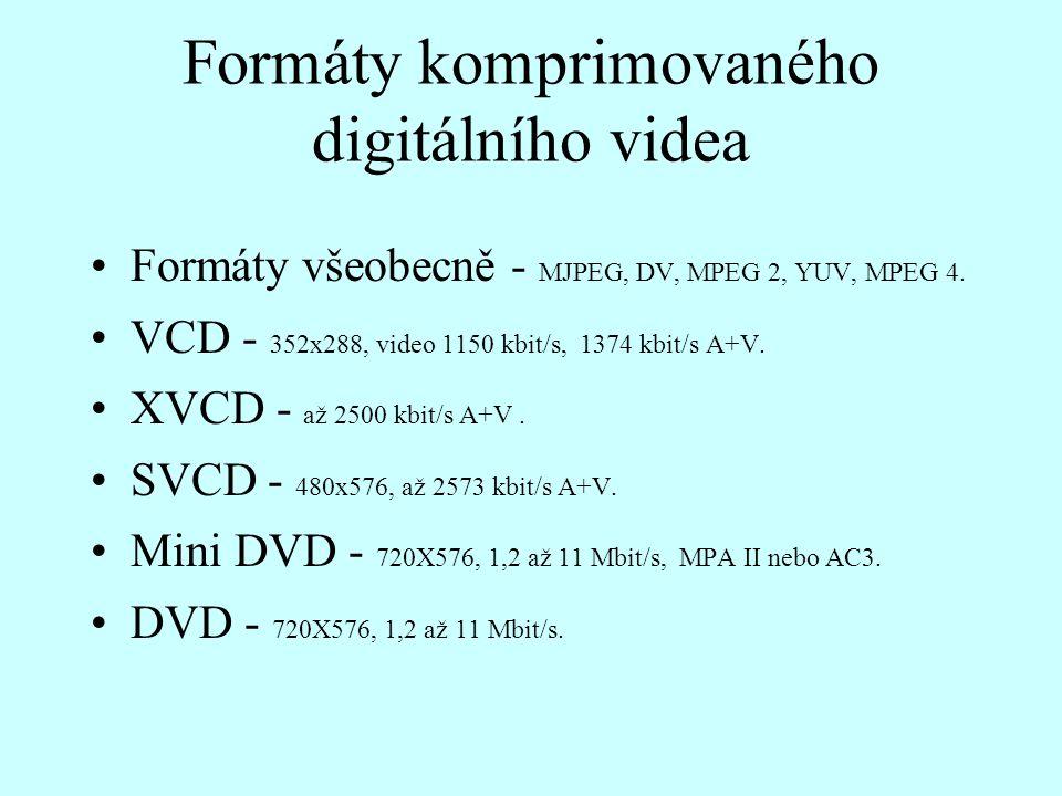 Formáty komprimovaného digitálního videa Formáty všeobecně - MJPEG, DV, MPEG 2, YUV, MPEG 4. VCD - 352x288, video 1150 kbit/s, 1374 kbit/s A+V. XVCD -