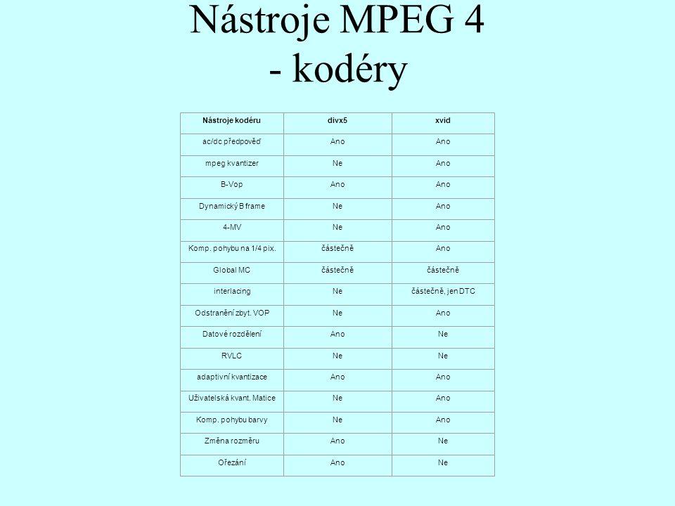 Nástroje MPEG 4 - dekodéry Nástroje dékodérudivx5xvid ac/dc předpověďAno mpeg kvantizerNeAno B-VopAno Dynamický B frameNeAno 4-MVNeAno Komp.