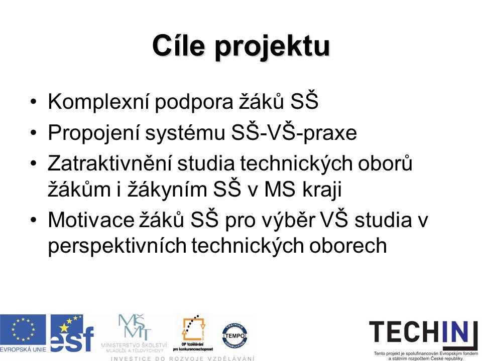 Cílová skupina Žáci SŠ (chlapci i dívky) z Moravskoslezského kraje Pedagogové SŠ