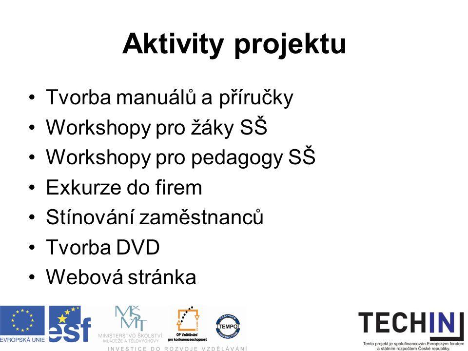 Aktivity projektu Tvorba manuálů a příručky Workshopy pro žáky SŠ Workshopy pro pedagogy SŠ Exkurze do firem Stínování zaměstnanců Tvorba DVD Webová stránka